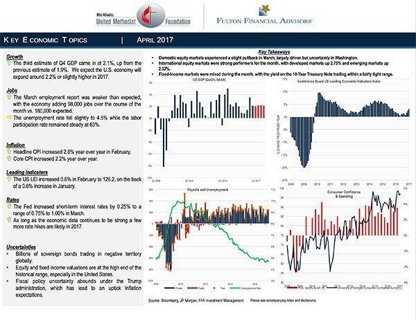 Sample Financial Report