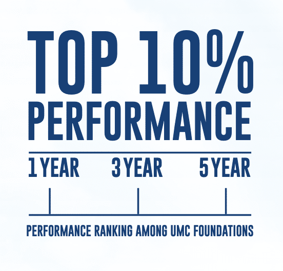 Top 10% Performance